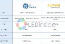 GE照明正式进入拍卖程序:究竟会花落谁家?