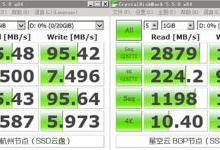让云服务器回归本质,简单好用的SSD云服务器
