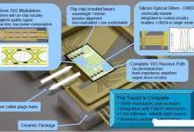 光子学未来可期,集成硅光子时代还远吗?