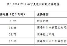预计到2020年宁夏风电装机1100万千瓦