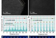 表面缺陷对上转换纳米粒子光学特性的影响