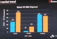 """亿境为何要做""""观影""""VR一体机方案?"""