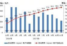 长江后浪推前浪 被移动支付干掉的行业有哪些?