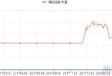 """海虹控股拟更名""""国新健康"""" 市值飙升"""
