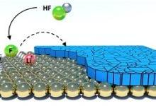 解开锂电池固体电解质界面成分