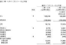 合资公司不确定性较大,东风集团业绩受拖累