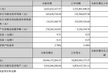 木林森/洲明科技/得邦照明一季报出炉