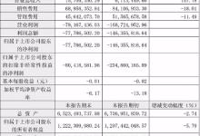 华锐风电一季度净利润同比亏损46.85%
