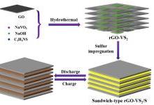 高体积能量密度锂硫电池研究取得进展