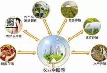 传感器是农业物联网技术赖以发展的核心