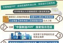 """史无前例 日媒惊叹""""中国半导体""""要来了"""