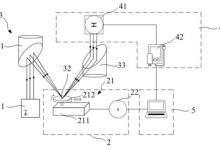 太赫兹二维成像系统及成像方法