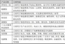 """华友钴业成钴""""爷"""" 2017年净利润猛增26倍"""