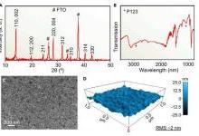 布朗大学 Chem : 基于连续晶界功能化的高效稳定钙钛矿太阳能电池