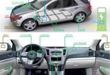Dymax戴马斯电动汽车和充电桩用光固化材料助制造商提升产品质量