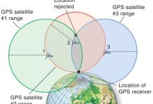 """GPS是自动驾驶中的""""危险""""技术"""