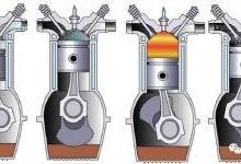 图解汽车发动机技术1-发动机基本工作原理