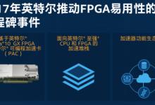 FPGA加速在数据中心应用前途大好