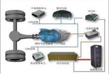 """【干货】一文了解电动汽车""""小三电"""""""