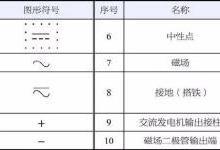 电路识读4-汽车电路中的图形符号
