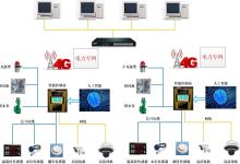 吴宁海:行业+AI 发现电力领域新蓝海