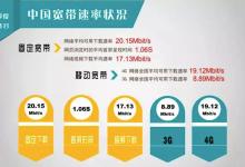 一季度我国宽带下载速率超20Mb/s