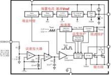 电源芯片内部都有怎样的水月洞天?