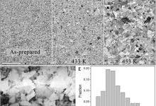 金属纳米晶晶粒尺寸越小热稳定性越高