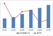 激光加工设备产业链结构及应用市场分析
