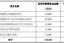 力帆股份拟募资24.8亿投建新能源项目