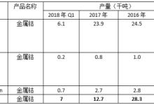 嘉能可一季度钴产量同比上涨11%