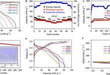 可逆钙合金化使得具有高放电电压的室温可充电钙离子电池成为可能