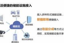 深入了解国家电网储能云:开放共享泛在参与