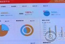 云从将助力中国电信建人脸身份核验系统杜绝电信诈骗