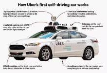 优步自动驾驶致死案:硬件已看见,软件不反应