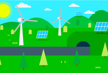 """全球能源互联网明确""""落地方案"""""""