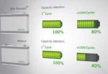 贺利氏:新型助导剂离子传导提升能量比