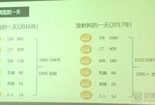 邵逸夫医院在医疗AI领域的创新与应用
