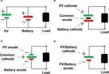 太阳能可充电电池:优势、挑战与机遇