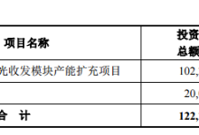 加码100G光模块 光迅科技募资10.2亿元