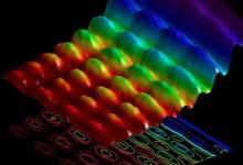 二维空间量子行走实现 量子科技了解一下