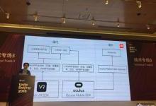 小米VR一体机与Oculus Go开发