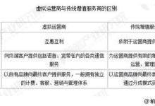 中国虚拟运营商行业现状 行业未来发展前景分析