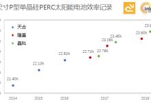 单晶PERC电池效率又破纪录