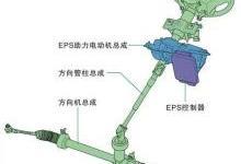 新能源汽车技术9—转向、制动系统