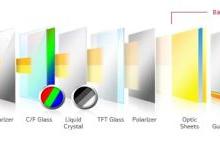 为何选择量子点?从LED显示与照明说起