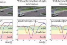 密歇根利用V2X验证互联巡航控制系统