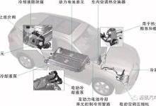 新能源汽车技术10-动力电池冷却系统