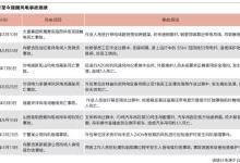 """中国风电该如何打造风电""""名片""""?"""