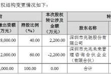 兆驰股份认缴兆驰照明11%股权